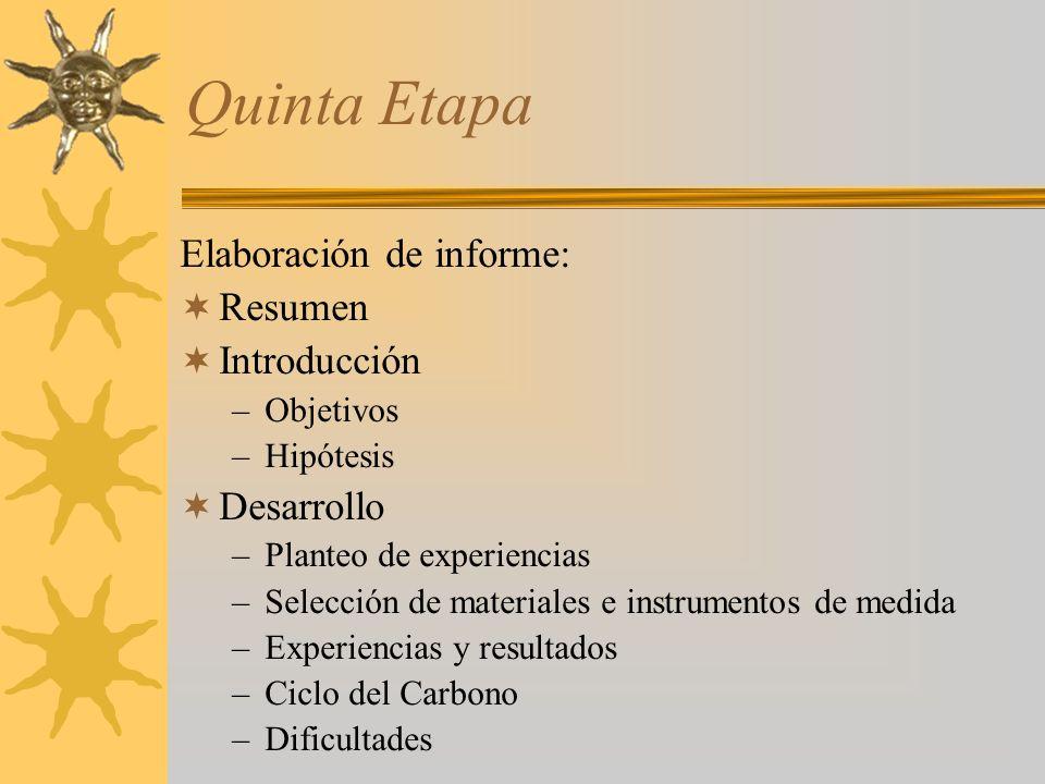 Quinta Etapa Elaboración de informe: Resumen Introducción Desarrollo