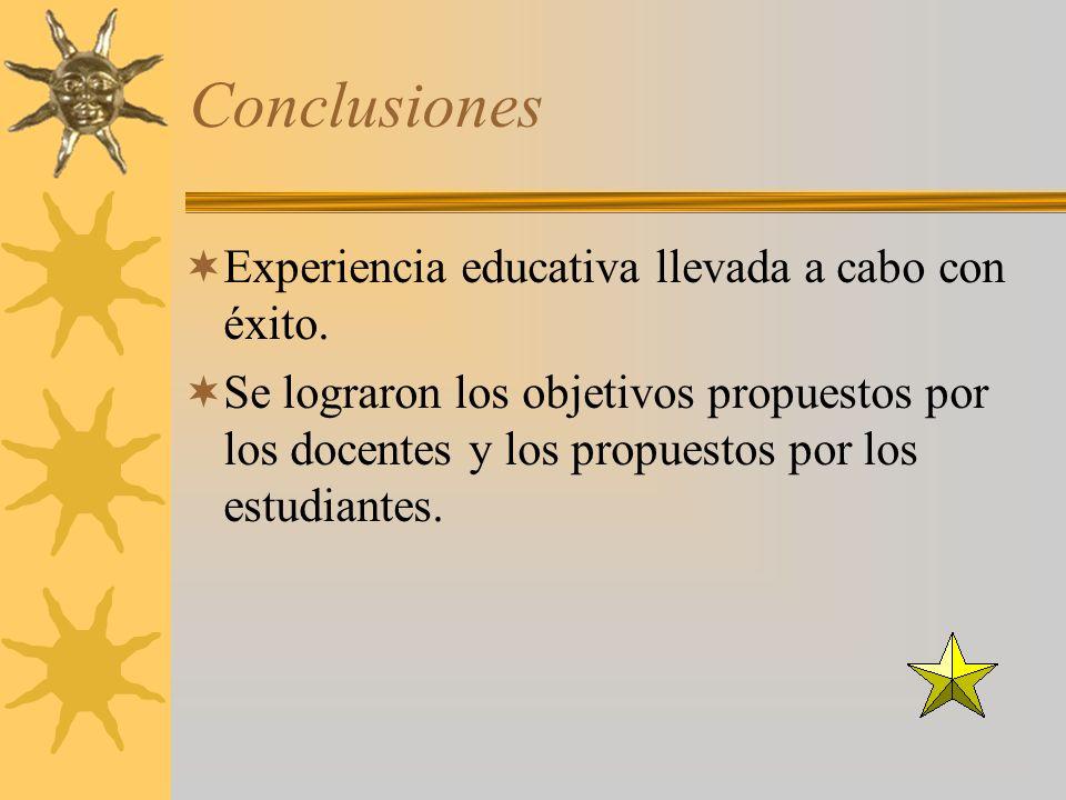 Conclusiones Experiencia educativa llevada a cabo con éxito.
