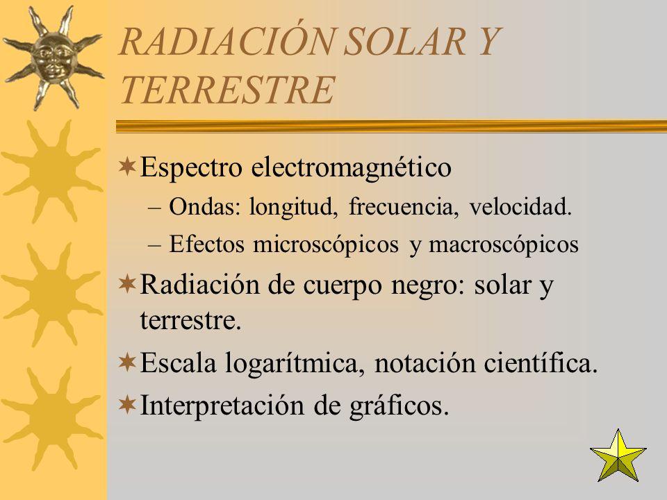 RADIACIÓN SOLAR Y TERRESTRE