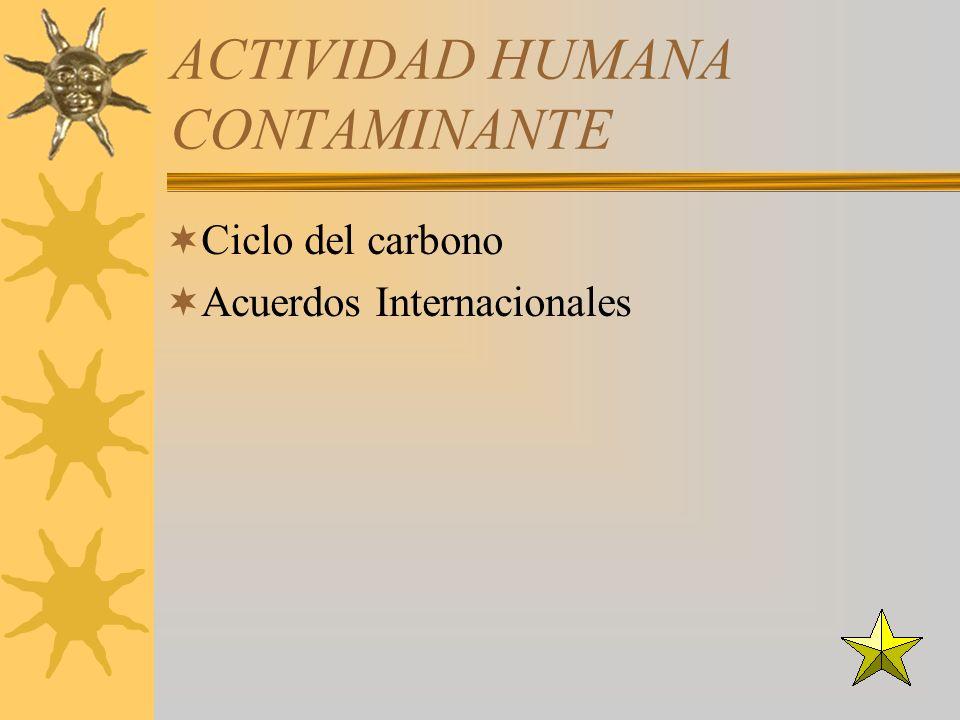 ACTIVIDAD HUMANA CONTAMINANTE