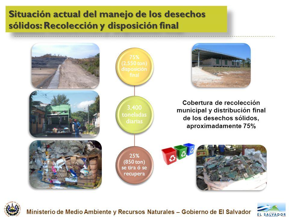 Situación actual del manejo de los desechos sólidos: Recolección y disposición final