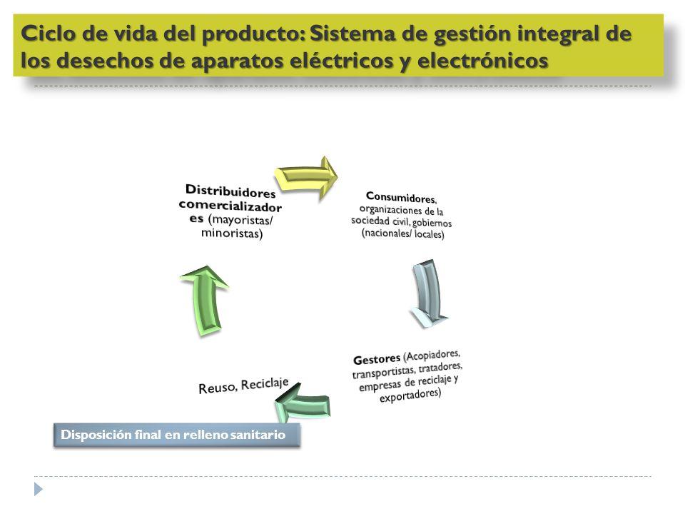 Distribuidores comercializadores (mayoristas/ minoristas)