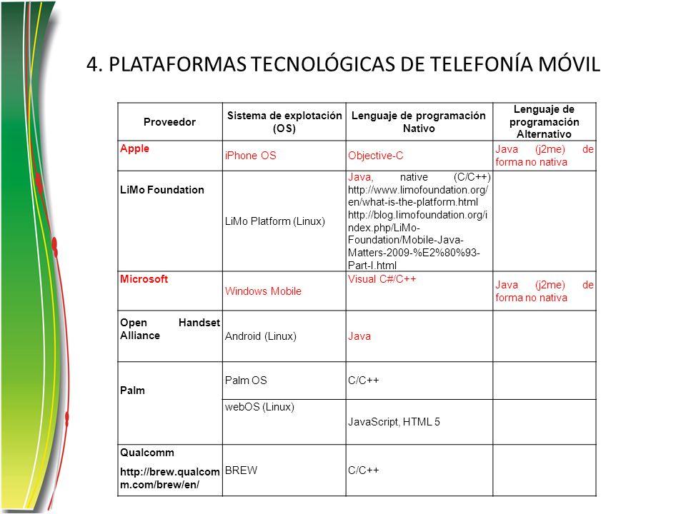 4. PLATAFORMAS TECNOLÓGICAS DE TELEFONÍA MÓVIL