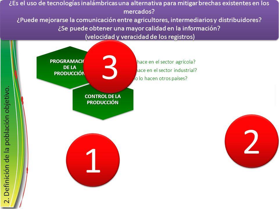 3 2 1 ANTECEDENTES 2. Definición de la población objetivo.