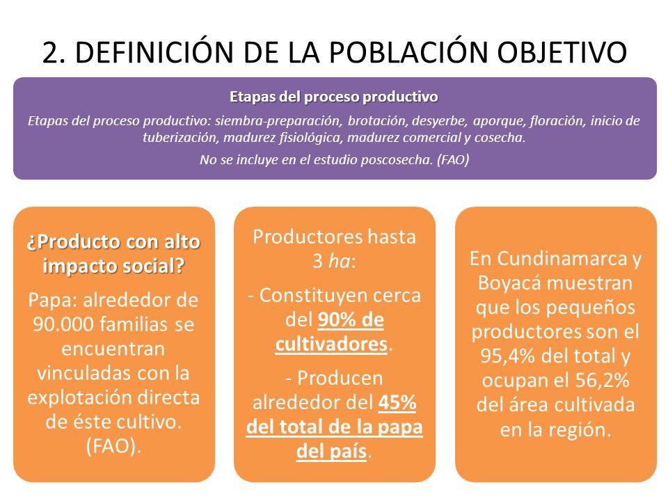 2. DEFINICIÓN DE LA POBLACIÓN OBJETIVO