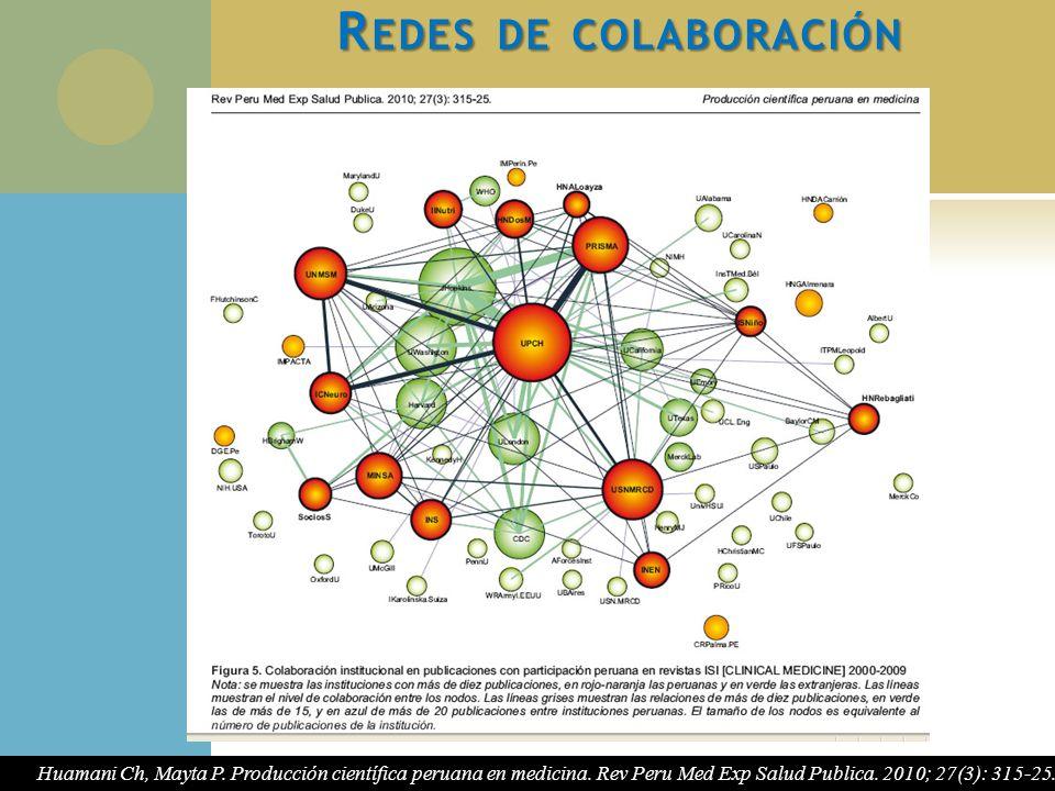Redes de colaboración Huamani Ch, Mayta P. Producción científica peruana en medicina.