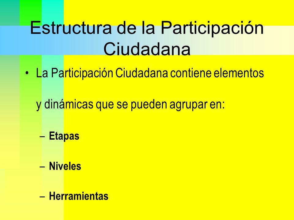 Estructura de la Participación Ciudadana