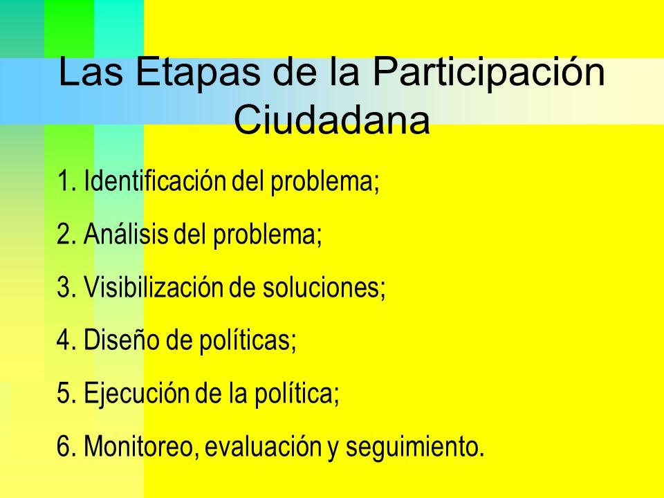 Las Etapas de la Participación Ciudadana