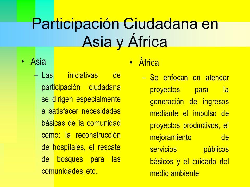 Participación Ciudadana en Asia y África
