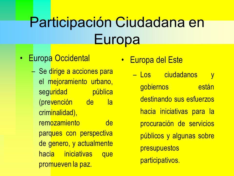 Participación Ciudadana en Europa