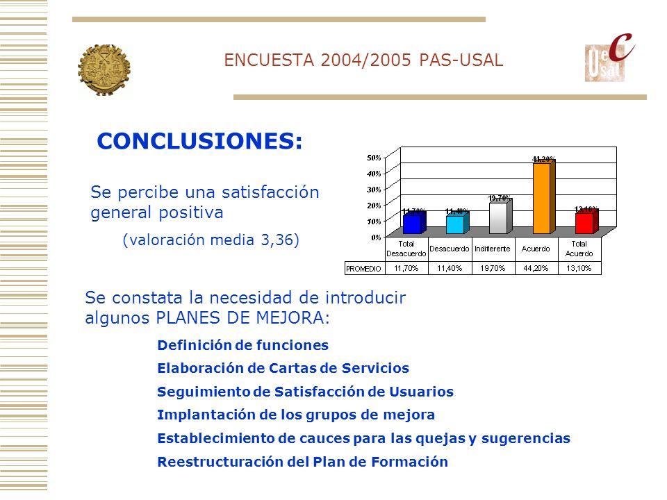 CONCLUSIONES: ENCUESTA 2004/2005 PAS-USAL