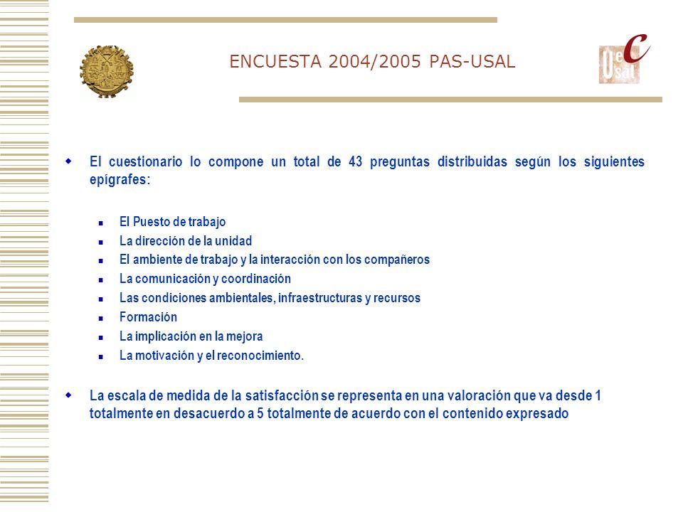 ENCUESTA 2004/2005 PAS-USAL El cuestionario lo compone un total de 43 preguntas distribuidas según los siguientes epígrafes: