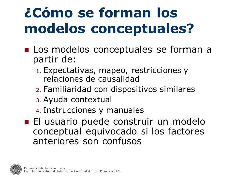 ¿Cómo se forman los modelos conceptuales