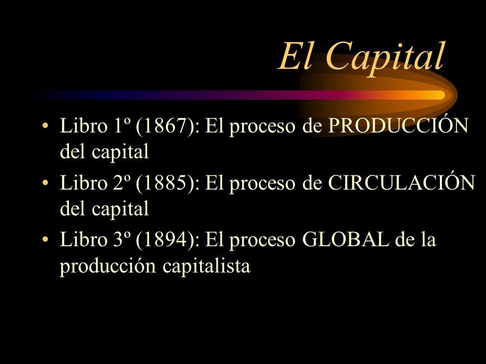 El Capital Libro 1º (1867): El proceso de PRODUCCIÓN del capital