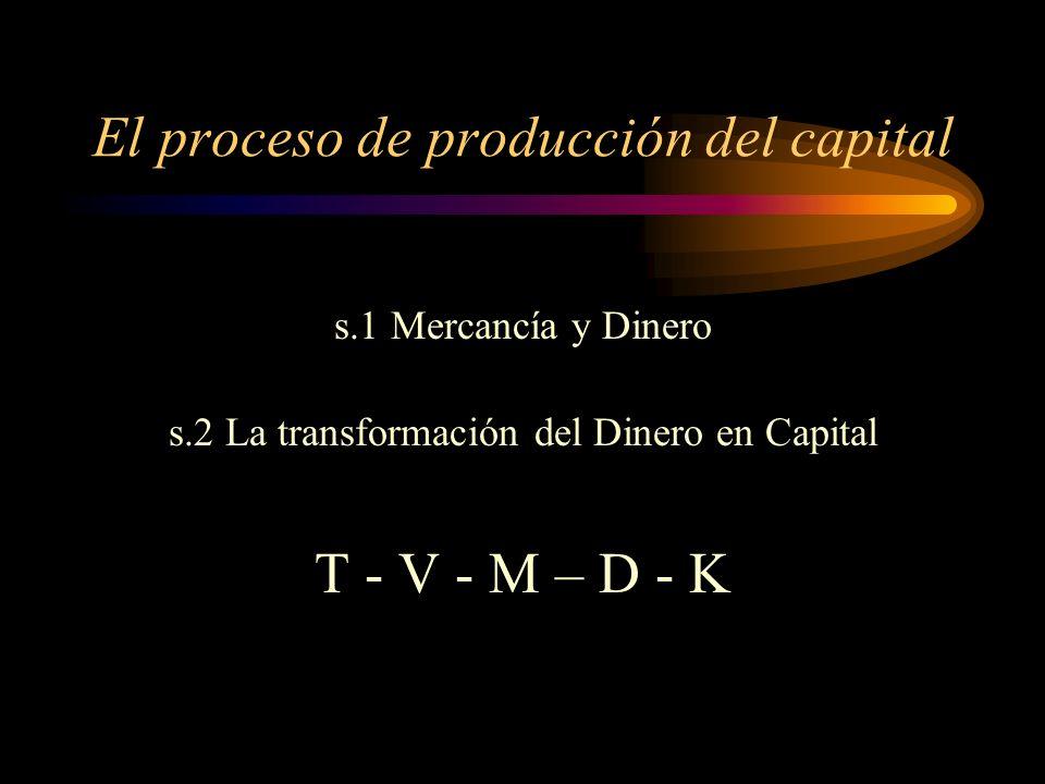 El proceso de producción del capital