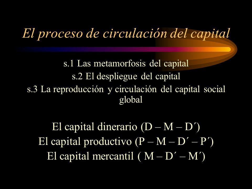 El proceso de circulación del capital