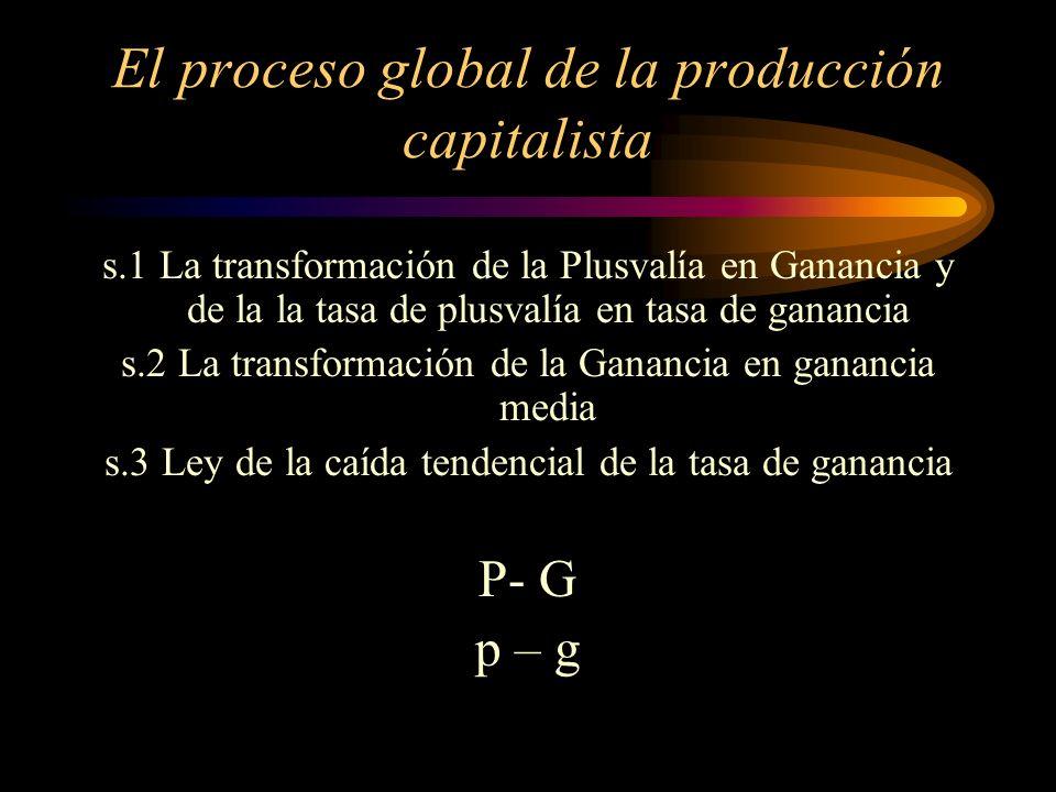 El proceso global de la producción capitalista