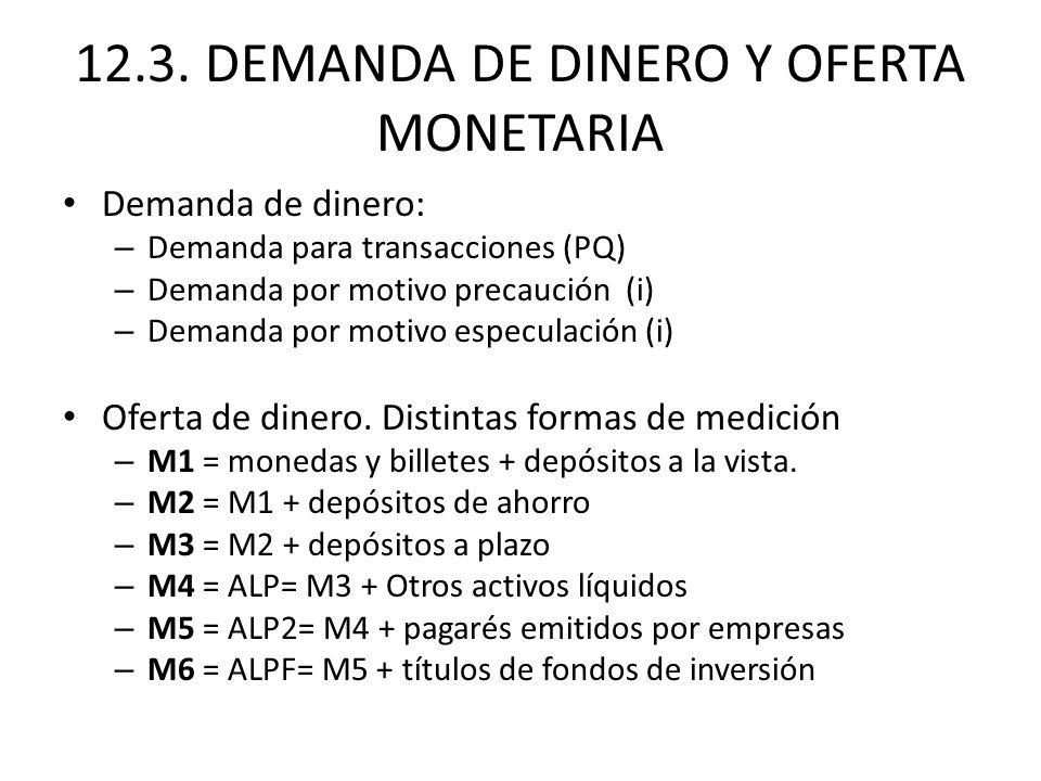 12.3. DEMANDA DE DINERO Y OFERTA MONETARIA