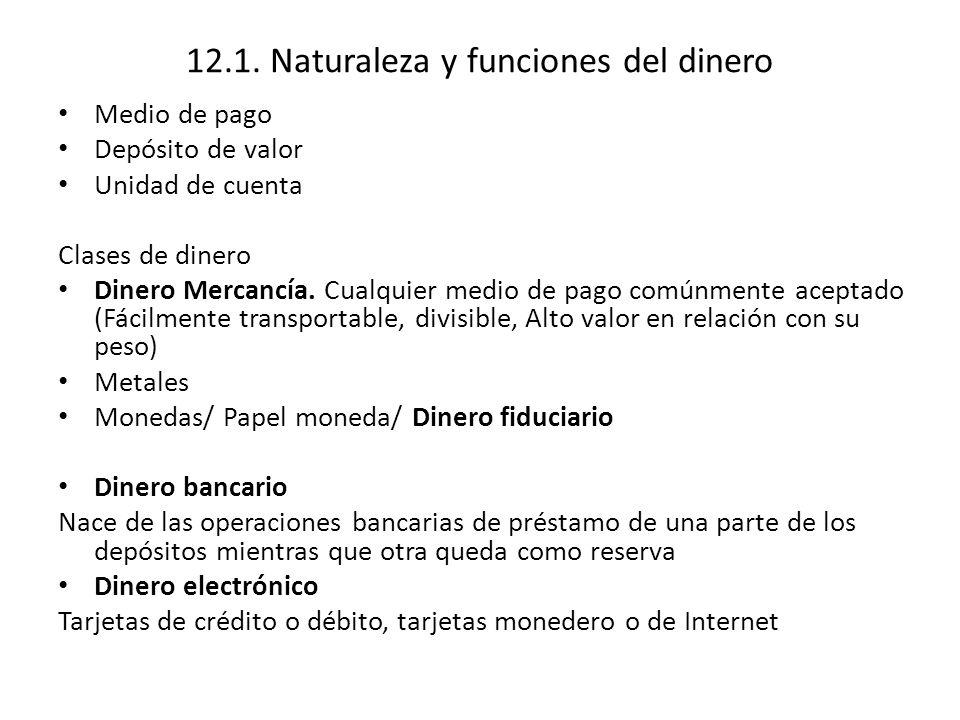 12.1. Naturaleza y funciones del dinero