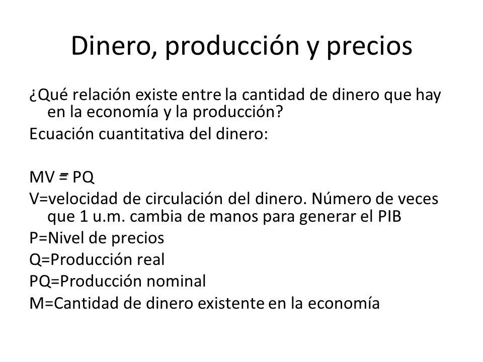 Dinero, producción y precios