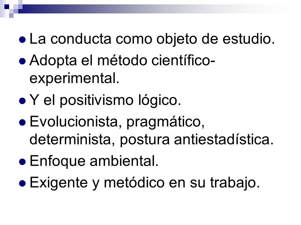 La conducta como objeto de estudio.