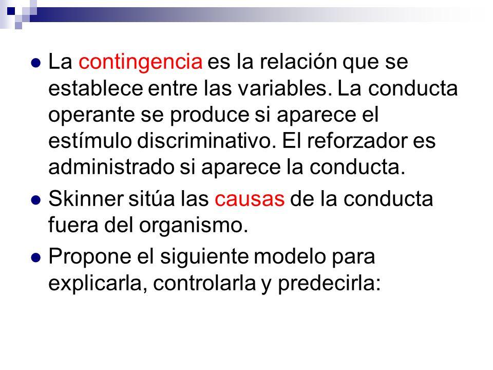 La contingencia es la relación que se establece entre las variables