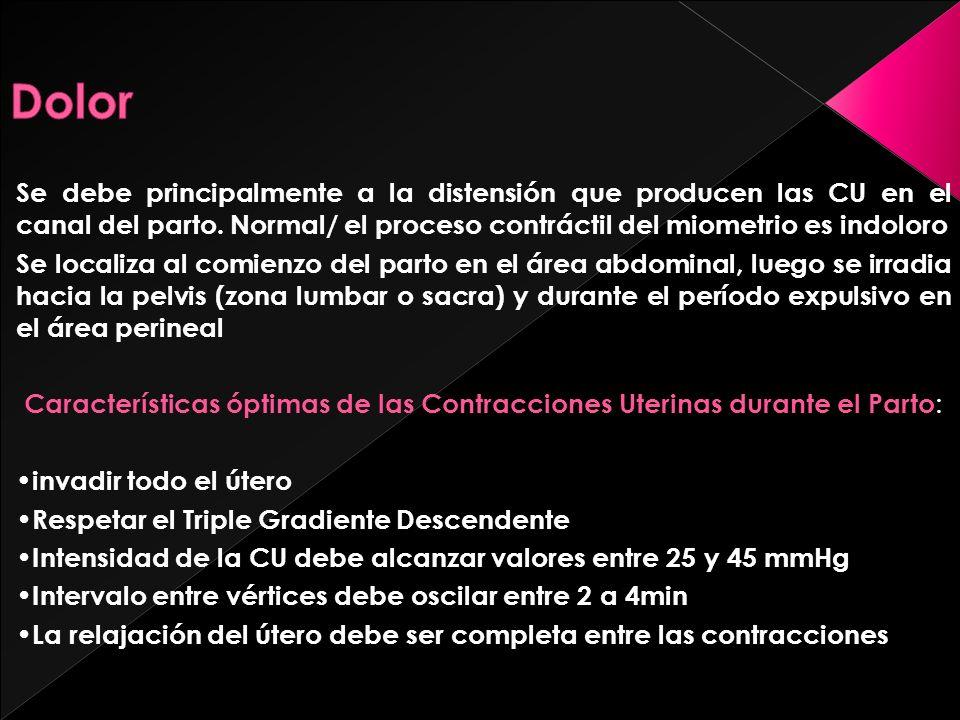 Dolor Se debe principalmente a la distensión que producen las CU en el canal del parto. Normal/ el proceso contráctil del miometrio es indoloro.