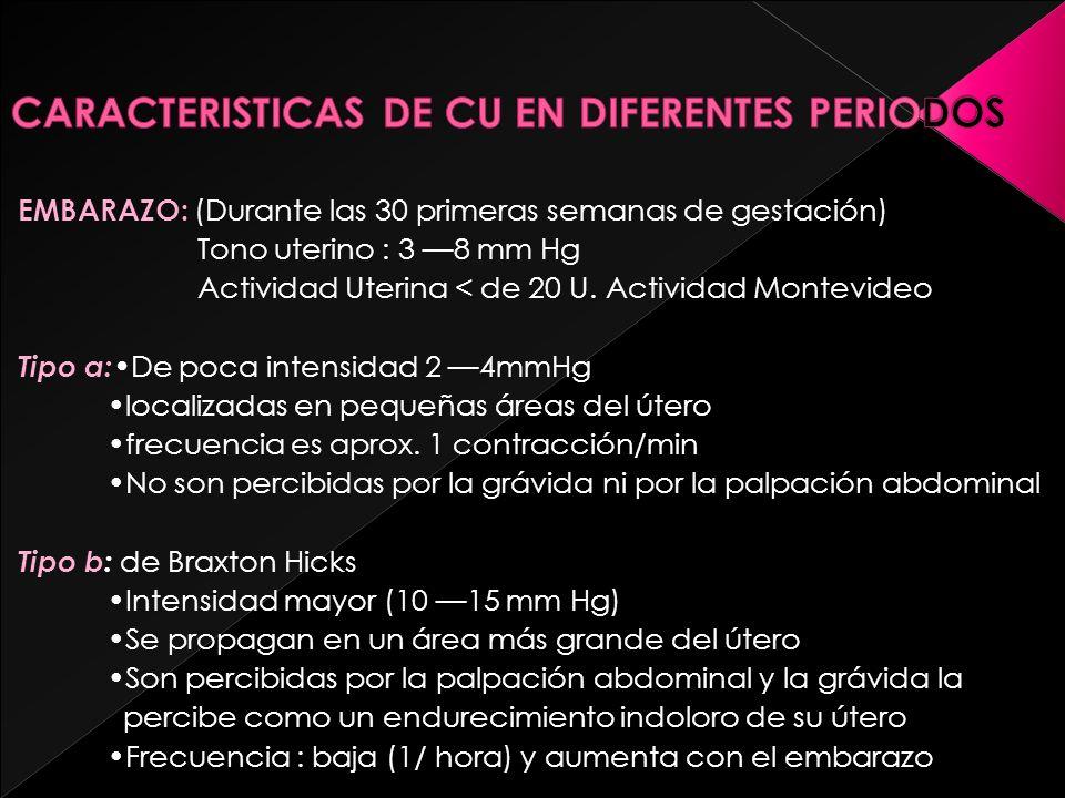 CARACTERISTICAS DE CU EN DIFERENTES PERIODOS