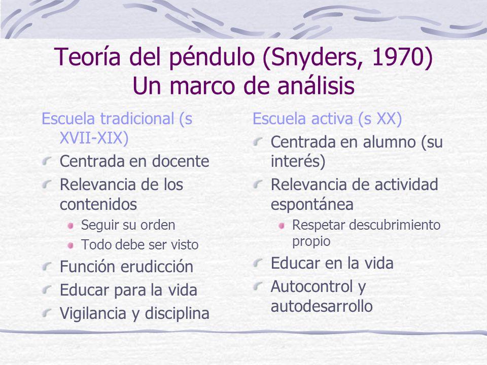 Teoría del péndulo (Snyders, 1970) Un marco de análisis