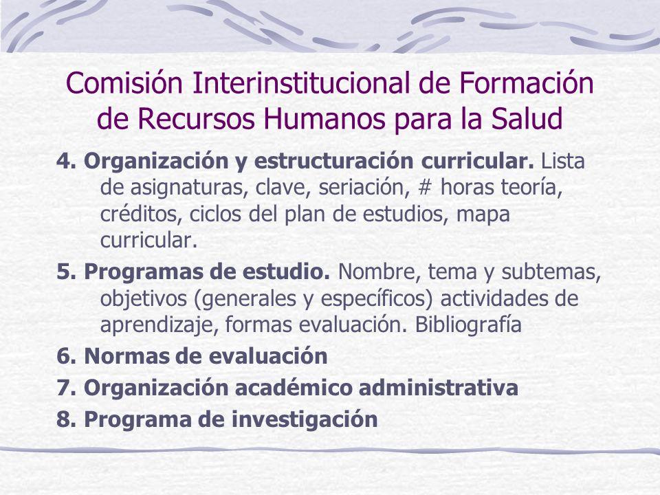Comisión Interinstitucional de Formación de Recursos Humanos para la Salud