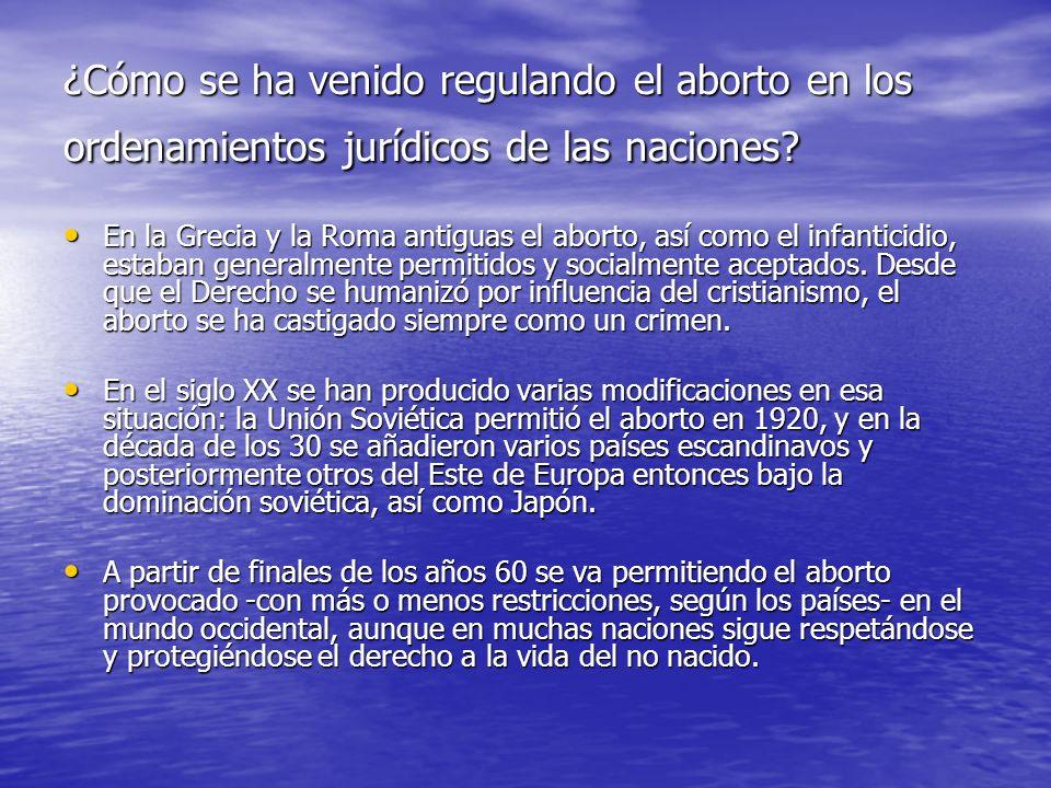 ¿Cómo se ha venido regulando el aborto en los ordenamientos jurídicos de las naciones