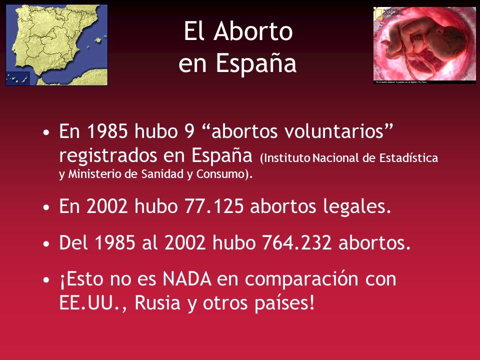 El Aborto en España En 1985 hubo 9 abortos voluntarios registrados en España (Instituto Nacional de Estadística y Ministerio de Sanidad y Consumo).
