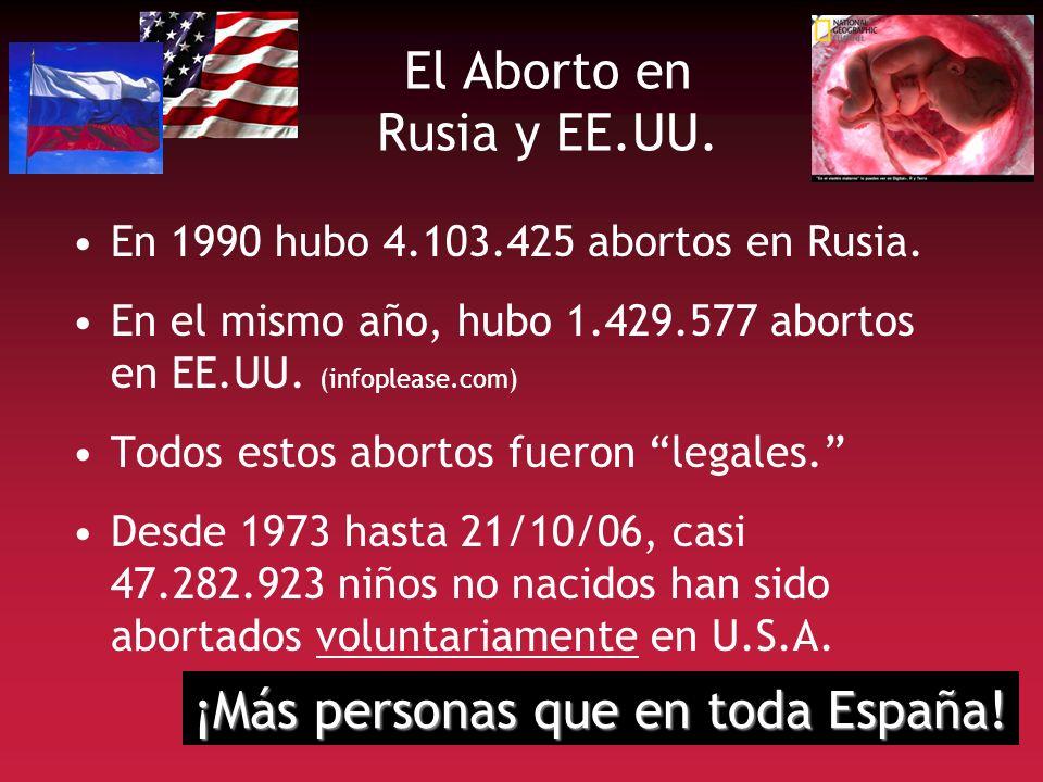 El Aborto en Rusia y EE.UU.