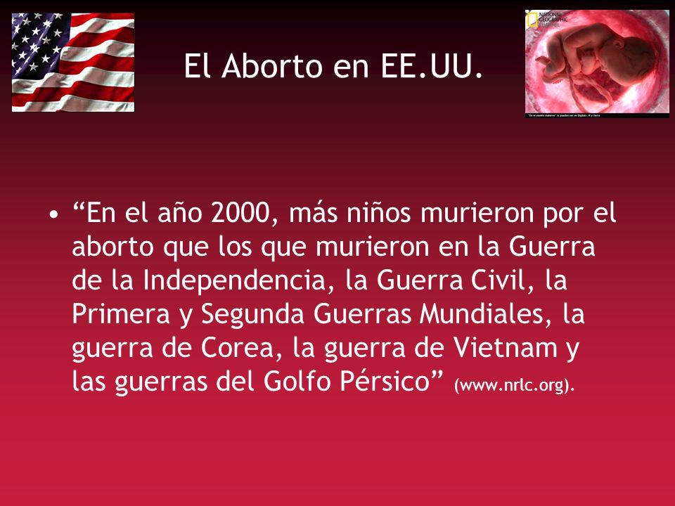 El Aborto en EE.UU.