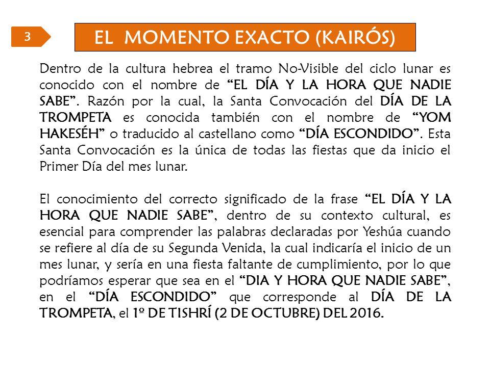 EL MOMENTO EXACTO (KAIRÓS)