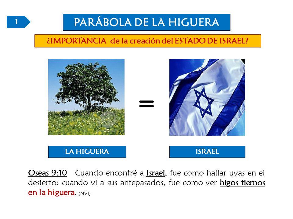 ¿IMPORTANCIA de la creación del ESTADO DE ISRAEL