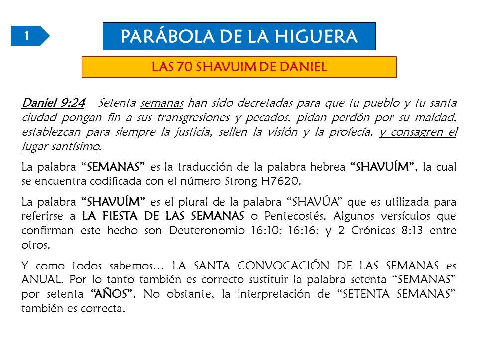 PARÁBOLA DE LA HIGUERA LAS 70 SHAVUIM DE DANIEL 1