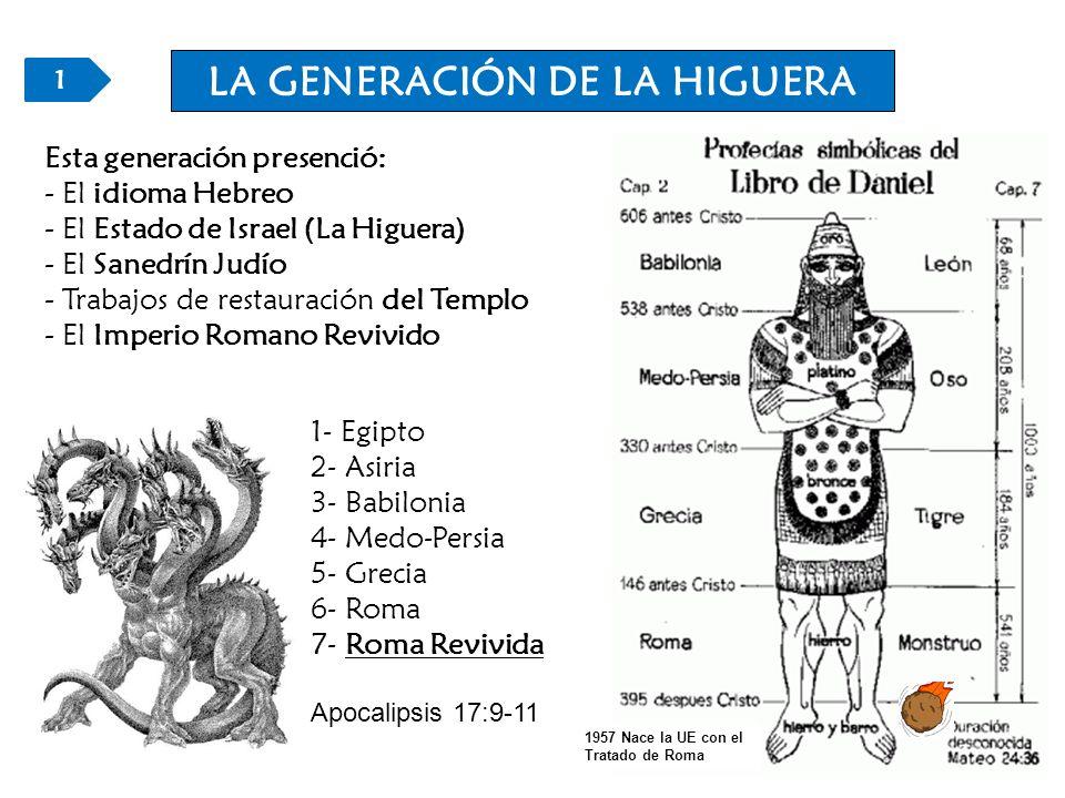 LA GENERACIÓN DE LA HIGUERA