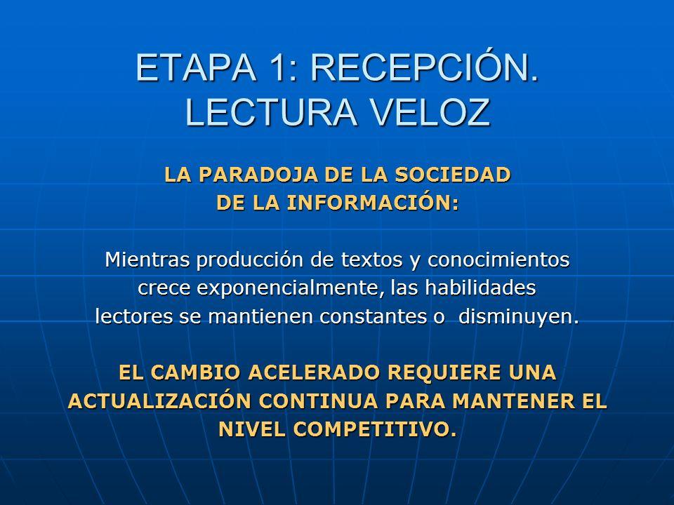 ETAPA 1: RECEPCIÓN. LECTURA VELOZ