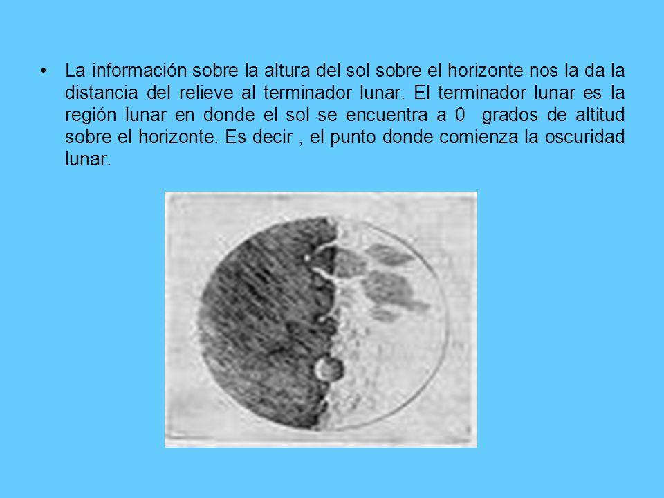 La información sobre la altura del sol sobre el horizonte nos la da la distancia del relieve al terminador lunar.