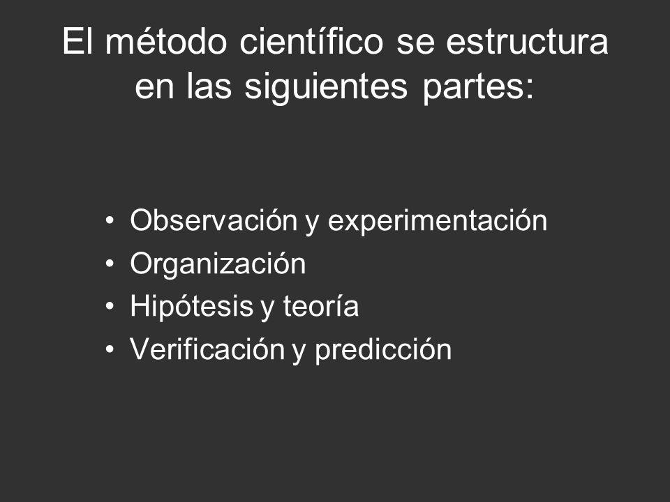 El método científico se estructura en las siguientes partes: