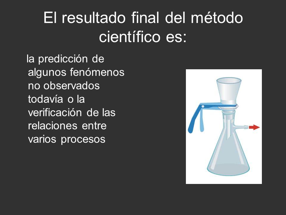 El resultado final del método científico es: