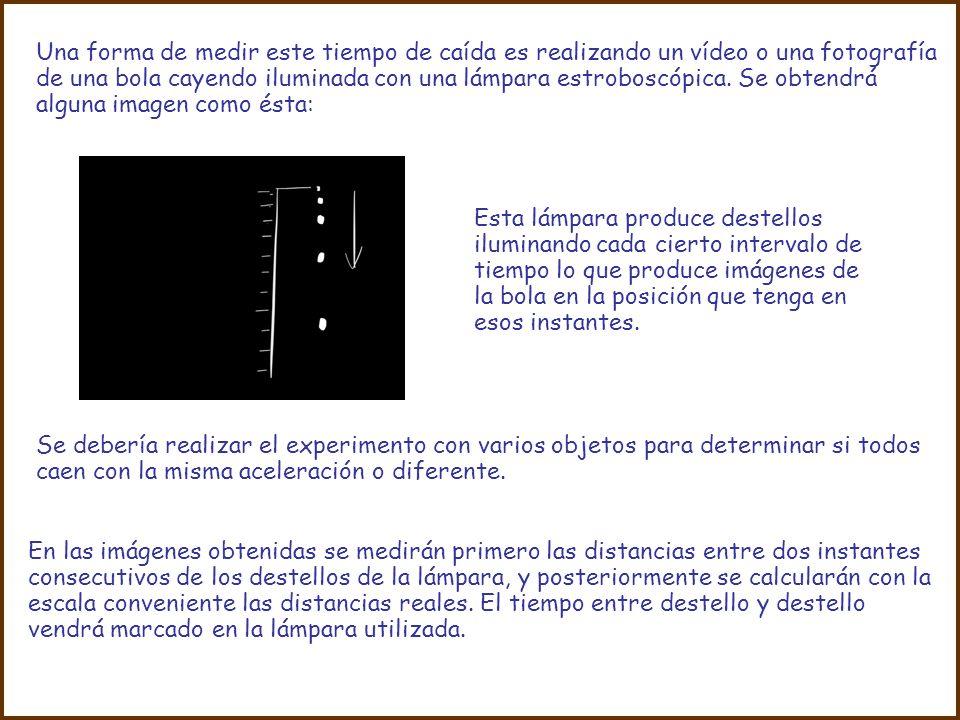 Una forma de medir este tiempo de caída es realizando un vídeo o una fotografía de una bola cayendo iluminada con una lámpara estroboscópica. Se obtendrá alguna imagen como ésta: