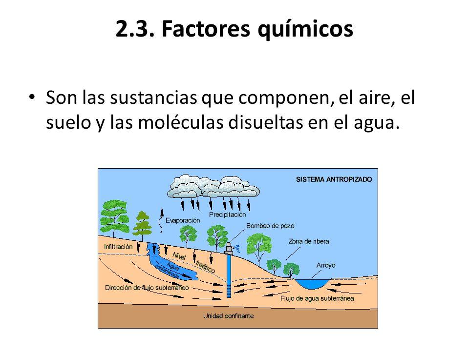 2 el medio f sico factores abi ticos ppt descargar for Componentes quimicos del suelo