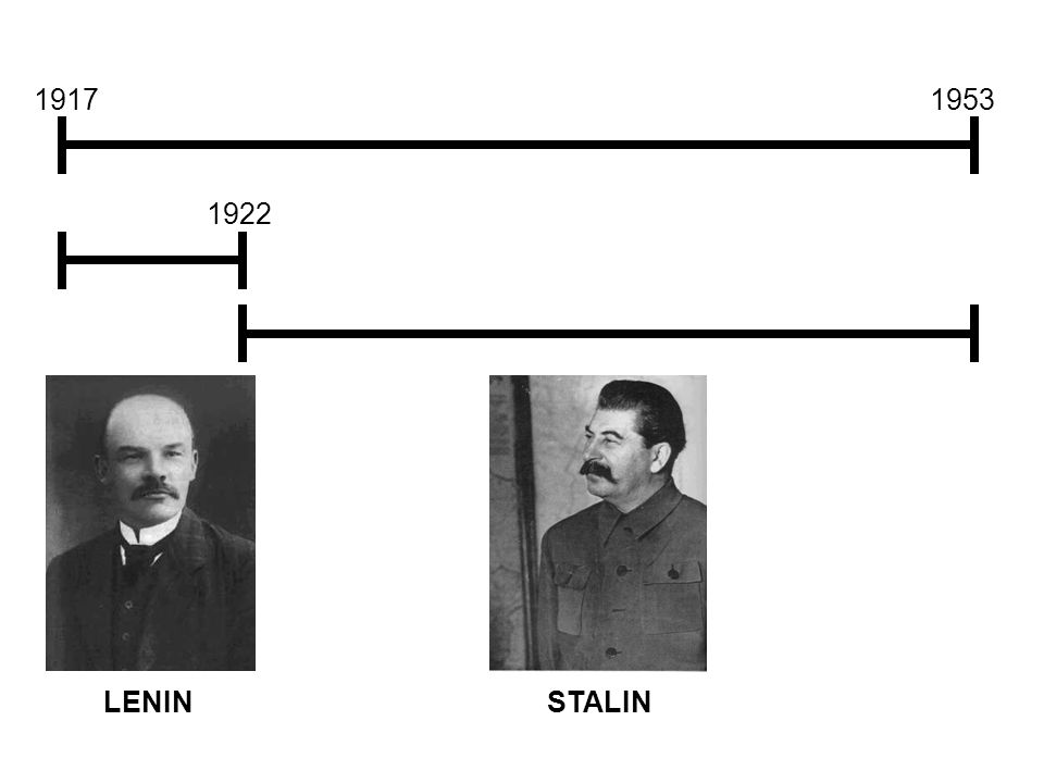 1917 1953 1922 LENIN STALIN