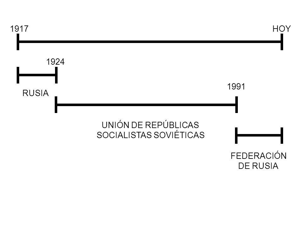 SOCIALISTAS SOVIÉTICAS