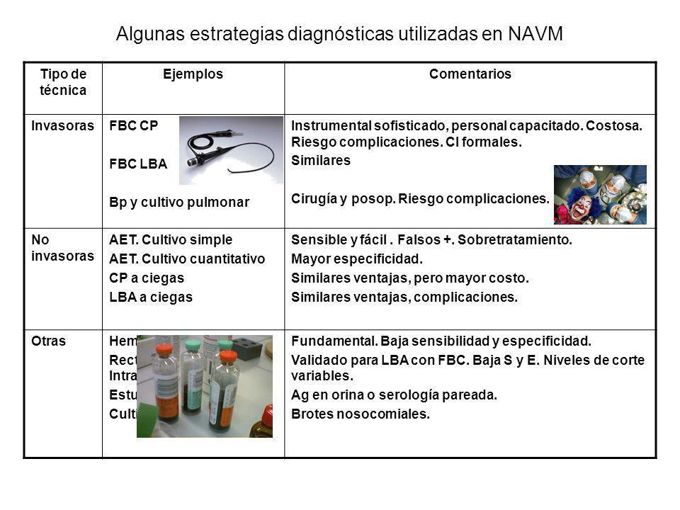 Algunas estrategias diagnósticas utilizadas en NAVM
