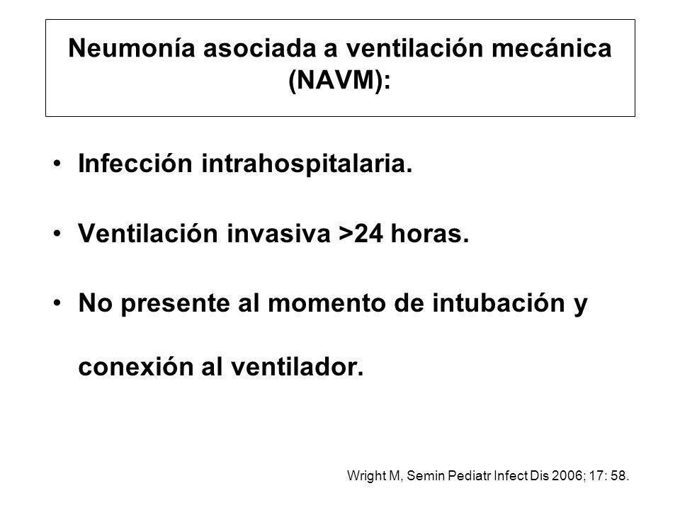 Neumonía asociada a ventilación mecánica (NAVM):