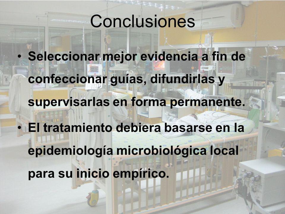 Conclusiones Seleccionar mejor evidencia a fin de confeccionar guías, difundirlas y supervisarlas en forma permanente.