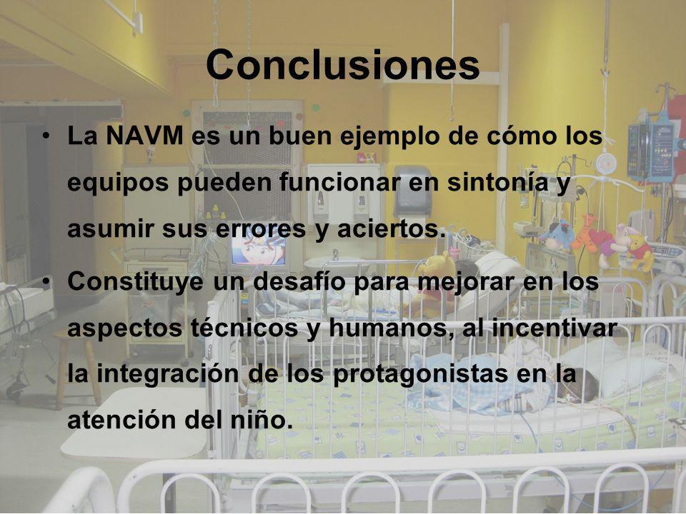 Conclusiones La NAVM es un buen ejemplo de cómo los equipos pueden funcionar en sintonía y asumir sus errores y aciertos.
